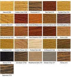 wood floor stain colors refinishing monmouth county