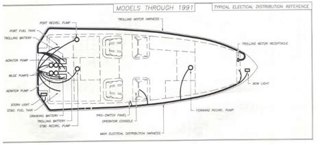 pntn boat fuse panel wiring diagram  bass tracker