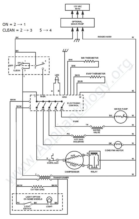 whirlpool refrigerator parts diagram wiring