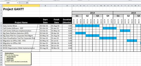 excel project management template with gantt schedule creation creating a gantt chart using excel excelide microsoft excel project management templates and
