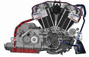 2 4 Twin Cam Engine And Trans Bolts Diagram : harley davidson starter motor problems ~ A.2002-acura-tl-radio.info Haus und Dekorationen