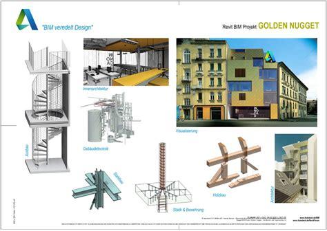 Ifc Der Offene Standard Fuer Bim Modelle by Autodesk Revit 2019 Und Komplett Erneuerte Bibliothek F 252 R