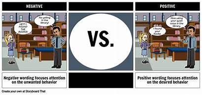 Positive Negative Reinforcement Behavior Special Education Example
