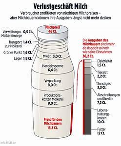 Lebensmittel Auf Rechnung Ohne Klarna : bauer rechnet in bild soviel kostet die produktion von ~ Themetempest.com Abrechnung