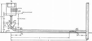 Fließgeschwindigkeit Berechnen : ikz haustechnik ~ Themetempest.com Abrechnung