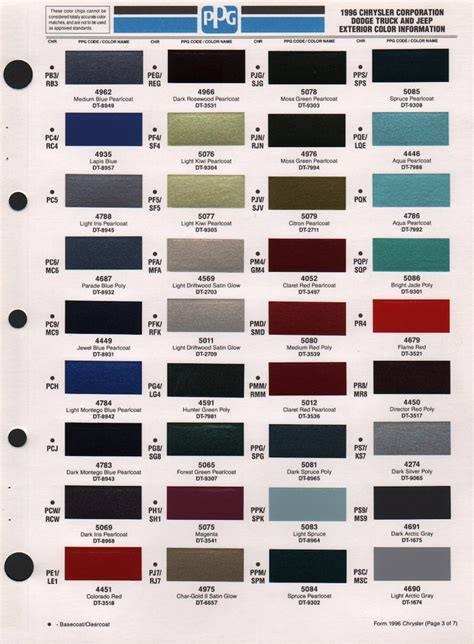 dodge exterior paint colors autos post