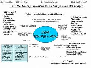 How To Teach The Feudal Transformation