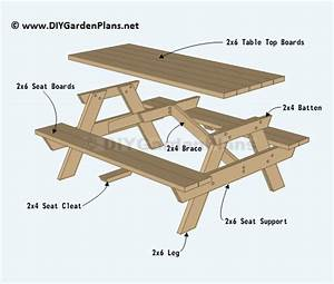 Wooden How To Build A Picnic Table Plans PDF Plans