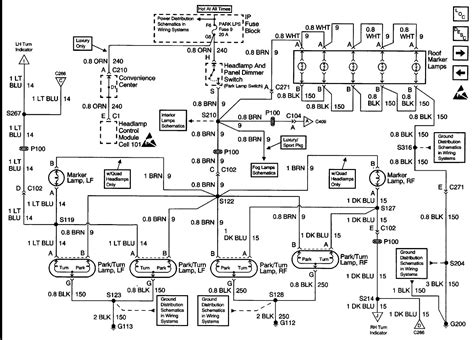 gm fuse block diagram wiring library