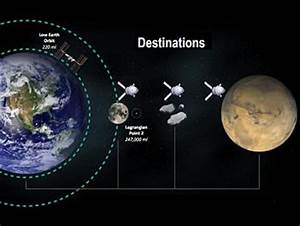 Examining Buzz Aldrin's roadmap to Mars | NASASpaceFlight.com
