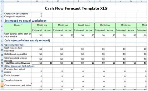cash flow forecast template xls   excel