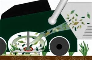 Rasen Voller Moos : kraftharke vertikutiermesser 41 cm arbeitsbreite ebay ~ Watch28wear.com Haus und Dekorationen