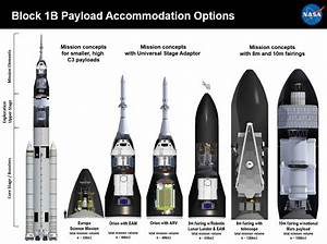 SpaceX Super Heavy - Pics about space
