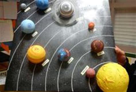 maqueta sistema solar giratorio sistema solar