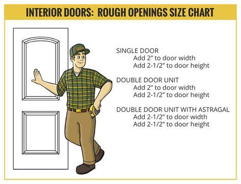 how to install kitchen island interior door openings chart builders surplus
