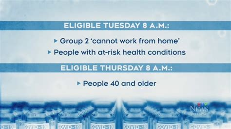 These groups are eligible to book a COVID-19 vaccine ...