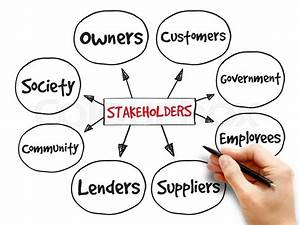 Company Stakeholders  Strategy Mind Map  Business Concept
