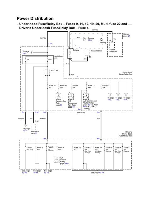 repair guides wiring diagrams wiring diagrams 22 of 34 autozone