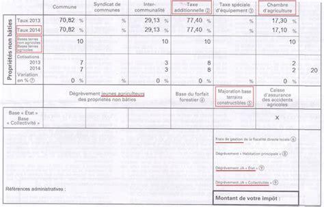 chambre d agriculture ni re l 39 avis de taxe foncière des biens non bâtis