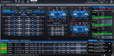 foreign exchange trading platforms international currency exchange rates calculator ecn