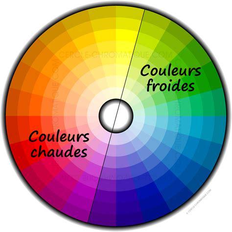 chambre couleurs chaudes attrayant couleur chaude pour une chambre 3 les