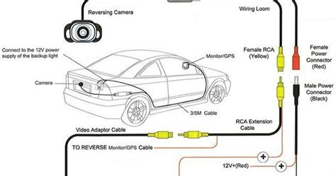 skema wiring diagram kamera mundur central lock dan power window dari om sukardi
