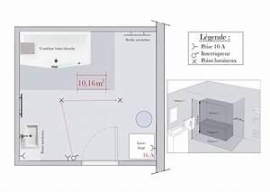 renovation de la salle de bains les erreurs a eviter With electricite salle de bain