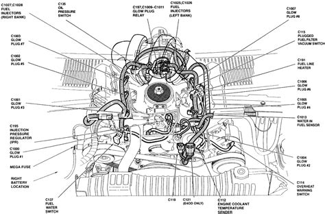 7 3 Powerstroke Diesel Engine Diagram by F250 7 3 Diesel Vacuum Diagram Wiring Diagram And Fuse Box