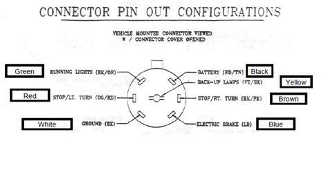 Best Images Dodge Ram Pin Trailer Wiring Diagram