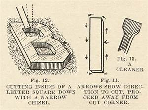 methods and tools used working with stone With letter cutting