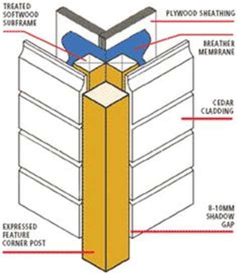 Fixing Shiplap Timber Cladding - timber beams beams and search on