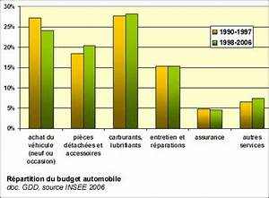 Démarche Achat Voiture : automobile 2 roues achat vente ~ Medecine-chirurgie-esthetiques.com Avis de Voitures