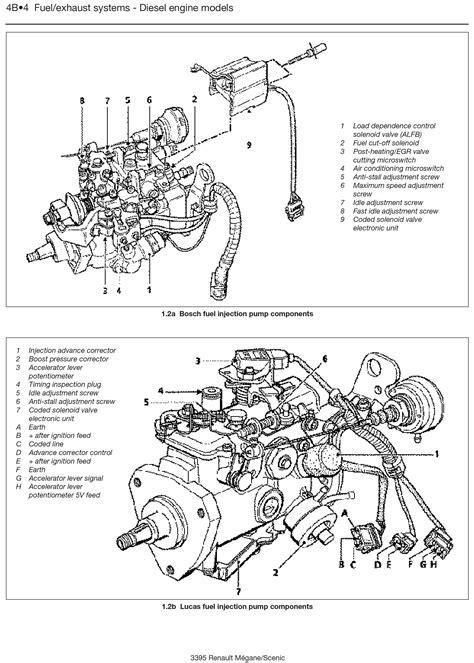 renault fuel diagram house wiring diagram symbols