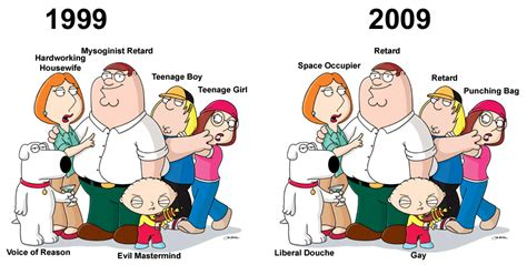 family guy was funny in 1999 but it turned bad when they