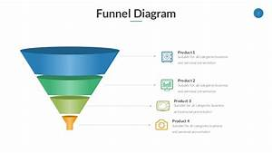 Funnel Diagram Powerpoint