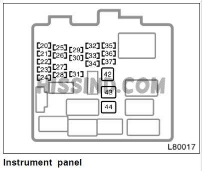 1998 Toyotum Camry Fuse Box Location by 1998 Toyota Camry Fuse Box Diagram Location Description