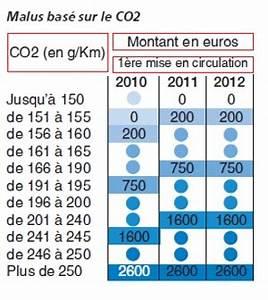Combien De Malus En Cas D Accident Responsable : malus assurance de 196 et ~ Gottalentnigeria.com Avis de Voitures
