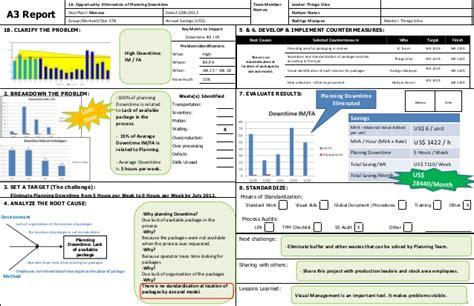 a3 report toyota a3 plan sle