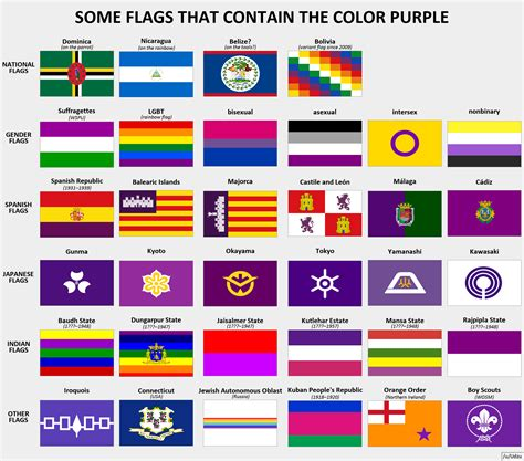colors of the flag some flags that contain the color purple vexillology