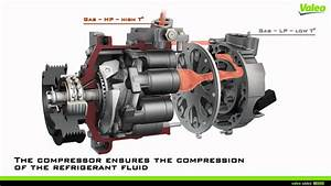 Driving Assistance  The Compressor  A Central Part Of The A  C Loop By Valeo