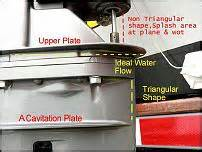 Inflatable Boat Jack Plate by Jack Plates Ribnet Forums