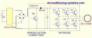 Air Con Inverter Wiring Diagram Dc Inverter Air