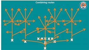 Football 101  Wide Receiver Route Tree