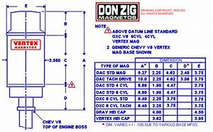 Don Zig Magneto Dimensions