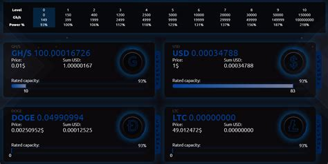 new cloud mining new cloud mining rapidminers 100gh s for free to every new