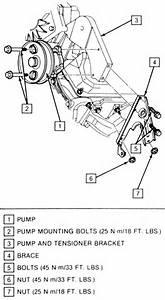 Torque Wrench Line Diagram