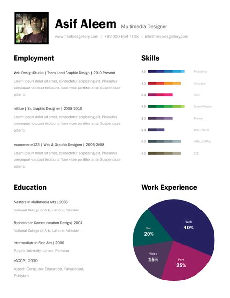 curriculum vitae writing pdf forms one page resume template freebies gallery
