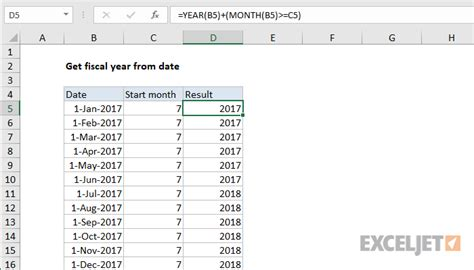 excel formula fiscal year date exceljet
