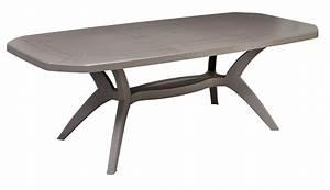 Table De Jardin Resine : table de jardin ibiza 220 x 100 cm taupe achat vente en ligne grosfillex ~ Teatrodelosmanantiales.com Idées de Décoration