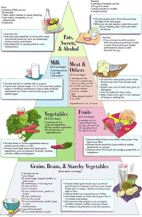 diabetes diet gestational  symptoms treatment